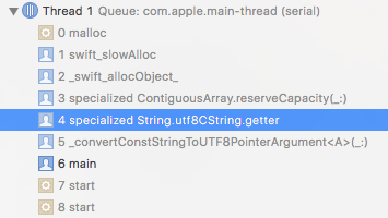 C String Functions in Swift - a malloc'y story – The Always